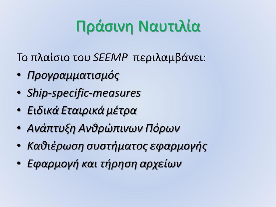 Πράσινη Ναυτιλία Το πλαίσιο του SEEMP περιλαμβάνει: Προγραμματισμός Προγραμματισμός Ship-specific-measures Ship-specific-measures Ειδικά Εταιρικά μέτρα Ειδικά Εταιρικά μέτρα Ανάπτυξη Ανθρώπινων Πόρων Ανάπτυξη Ανθρώπινων Πόρων Καθιέρωση συστήματος εφαρμογής Καθιέρωση συστήματος εφαρμογής Εφαρμογή και τήρηση αρχείων Εφαρμογή και τήρηση αρχείων