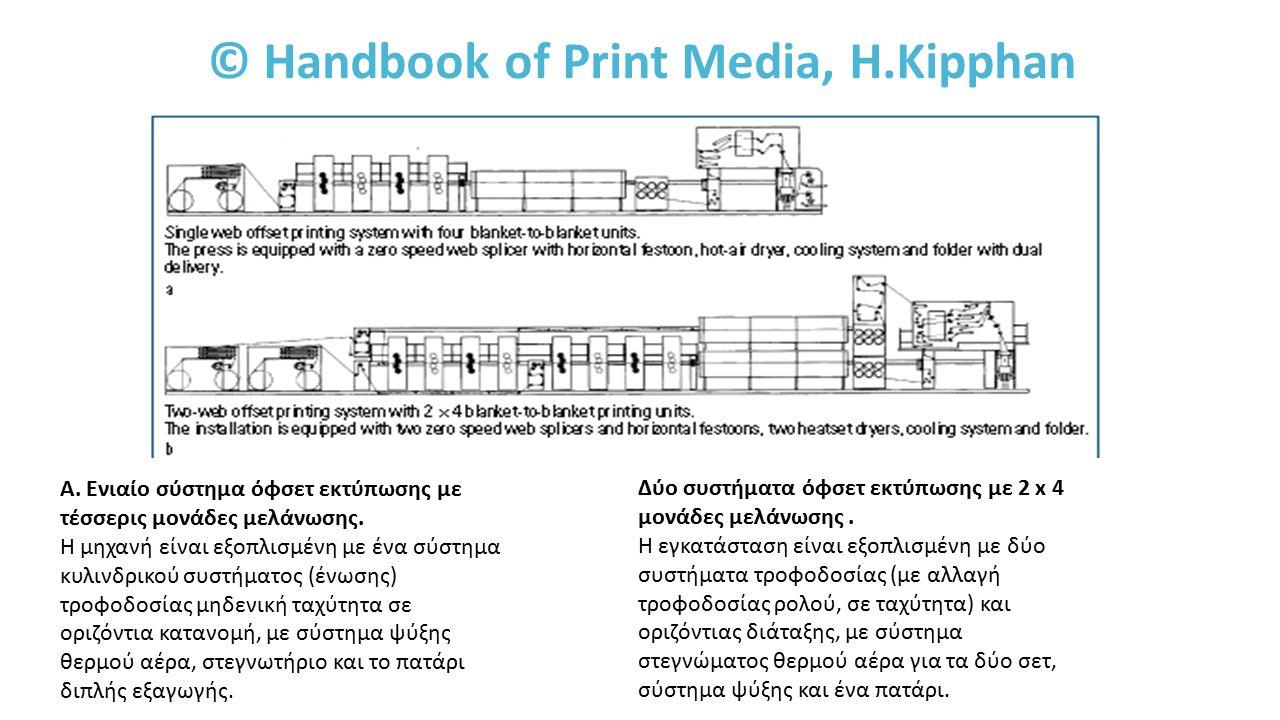Α. Ενιαίο σύστημα όφσετ εκτύπωσης με τέσσερις μονάδες μελάνωσης.