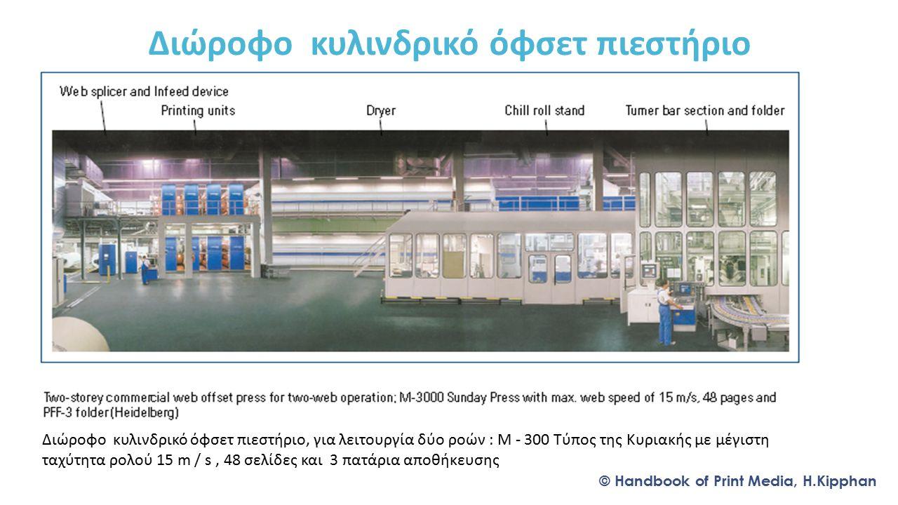 Διώροφο κυλινδρικό όφσετ πιεστήριο © Handbook of Print Media, H.Kipphan Διώροφο κυλινδρικό όφσετ πιεστήριο, για λειτουργία δύο ροών : Μ - 300 Τύπος της Κυριακής με μέγιστη ταχύτητα ρολού 15 m / s, 48 σελίδες και 3 πατάρια αποθήκευσης