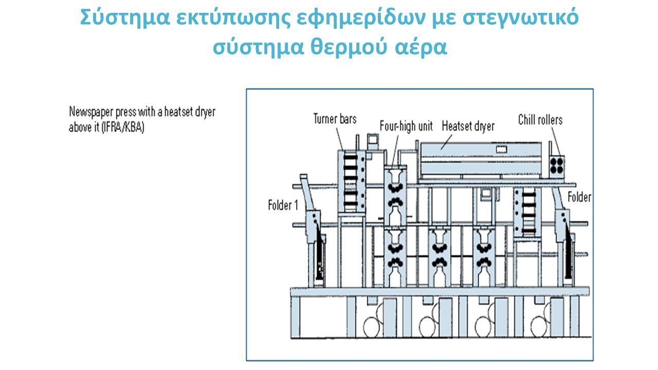Σύστημα εκτύπωσης εφημερίδων με στεγνωτικό σύστημα θερμού αέρα
