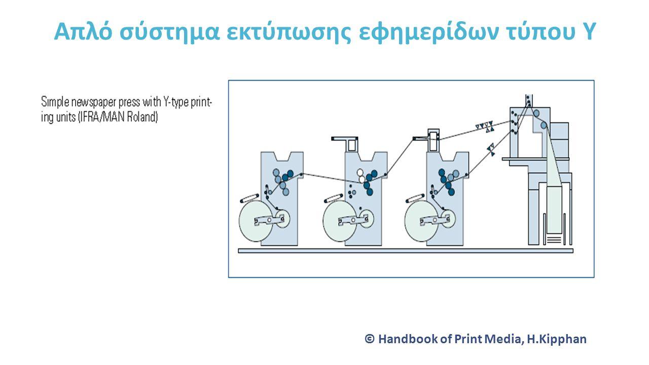 Απλό σύστημα εκτύπωσης εφημερίδων τύπου Υ © Handbook of Print Media, H.Kipphan