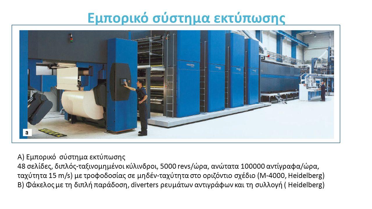 A) Εμπορικό σύστημα εκτύπωσης 48 σελίδες, διπλός-ταξινομημένοι κύλινδροι, 5000 revs/ώρα, ανώτατα 100000 αντίγραφα/ώρα, ταχύτητα 15 m/s) με τροφοδοσίας σε μηδέν-ταχύτητα στο οριζόντιο σχέδιο (M-4000, Heidelberg) B) Φάκελος με τη διπλή παράδοση, diverters ρευμάτων αντιγράφων και τη συλλογή ( Heidelberg) Εμπορικό σύστημα εκτύπωσης