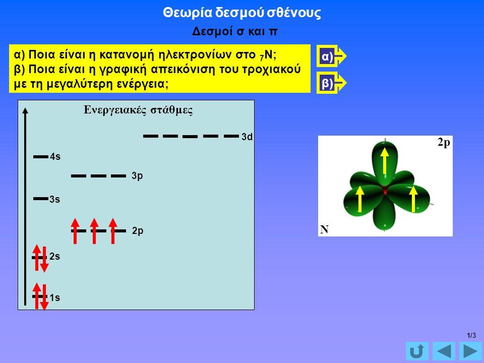 1s1s 2s 3s Ενεργειακές στάθμες 4s4s 2p 3p 3d Θεωρία δεσμού σθένους Δεσμοί σ και π α) Ποια είναι η κατανομή ηλεκτρονίων στο 7 N; β) Ποια είναι η γραφική απεικόνιση του τροχιακού με τη μεγαλύτερη ενέργεια; α) β) N 2p 1/3