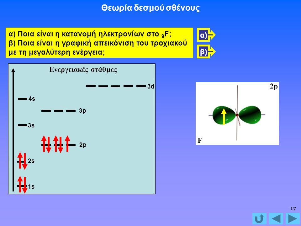 1s1s 2s 3s Ενεργειακές στάθμες 4s4s 2p 3p 3d Θεωρία δεσμού σθένους α) Ποια είναι η κατανομή ηλεκτρονίων στο 9 F; β) Ποια είναι η γραφική απεικόνιση του τροχιακού με τη μεγαλύτερη ενέργεια; α) β) F 2p 1/7