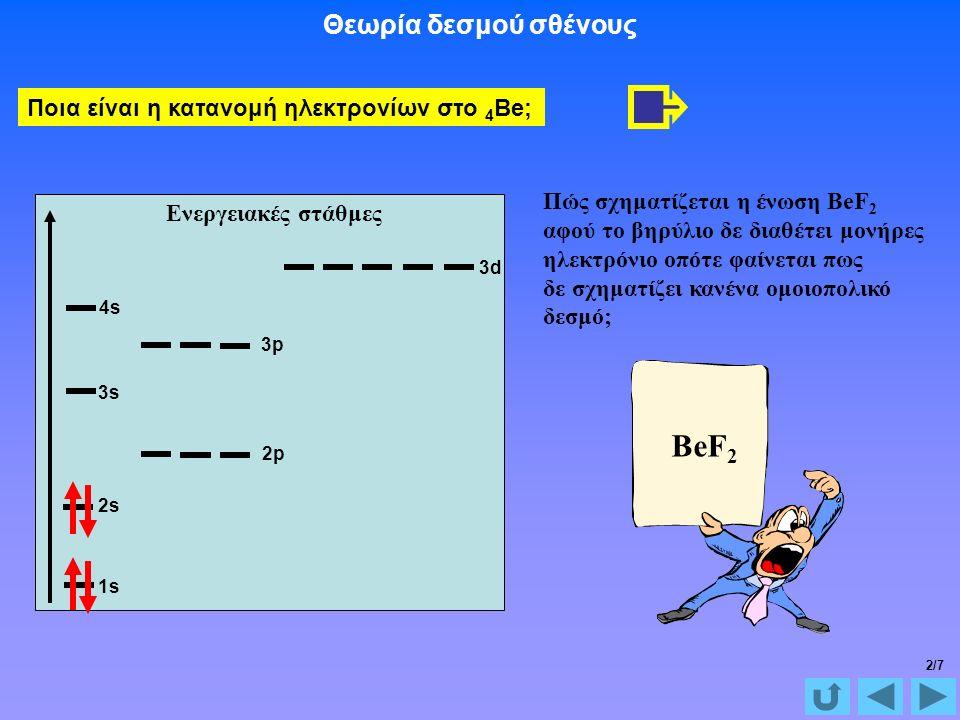 1s1s 2s 3s Ενεργειακές στάθμες 4s4s 2p 3p 3d Θεωρία δεσμού σθένους Ποια είναι η κατανομή ηλεκτρονίων στο 4 Be; Πώς σχηματίζεται η ένωση BeF 2 αφού το βηρύλιο δε διαθέτει μονήρες ηλεκτρόνιο οπότε φαίνεται πως δε σχηματίζει κανένα ομοιοπολικό δεσμό; BeF 2 2/7