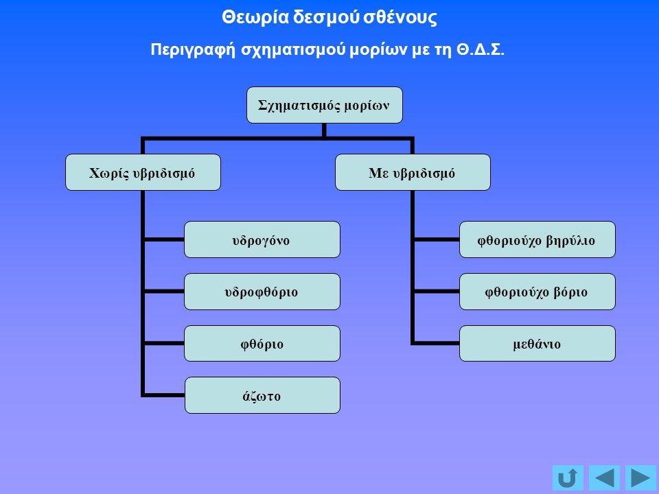Θεωρία δεσμού σθένους Παλιότερα θέματα ΕΠΑΝΑΛΗΠΤΙΚΕΣ ΑΠΟΛΥΤΗΡΙΕΣ ΕΞΕΤΑΣΕΙΣ Γ΄ ΤΑΞΗΣ ΗΜΕΡΗΣΙΟΥ ΕΝΙΑΙΟΥ ΛΥΚΕΙΟΥ ΤΡΙΤΗ 6 ΙΟΥΛΙΟΥ 2004 1.3.