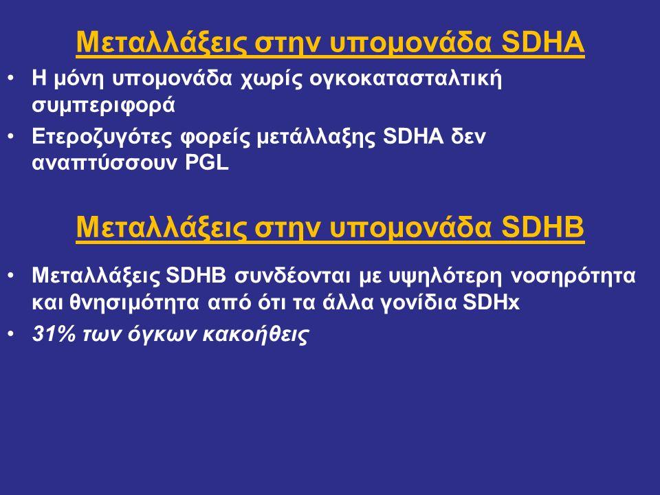 Μεταλλάξεις στην υπομονάδα SDHA Η μόνη υπομονάδα χωρίς ογκοκατασταλτική συμπεριφορά Ετεροζυγότες φορείς μετάλλαξης SDHA δεν αναπτύσσουν PGL Μεταλλάξει