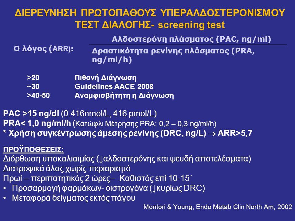 >20Πιθανή Διάγνωση ~30 Guidelines AACE 2008 >40-50 Αναμφισβήτητη η Διάγνωση PAC >15 ng/dl (0.416nmol/L, 416 pmol/L) PRA< 1,0 ng/ml/h ( Κατώφλι Μέτρηση