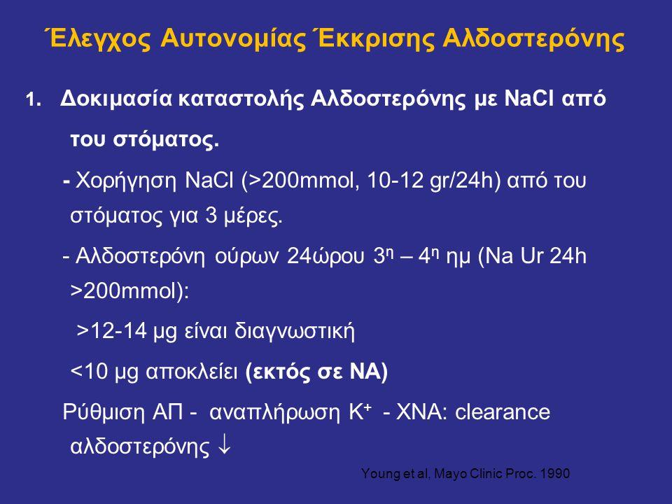 1. Δοκιμασία καταστολής Αλδοστερόνης με NaCl από του στόματος. - Χορήγηση NaCl (>200mmol, 10-12 gr/24h) από του στόματος για 3 μέρες. - Αλδοστερόνη ού