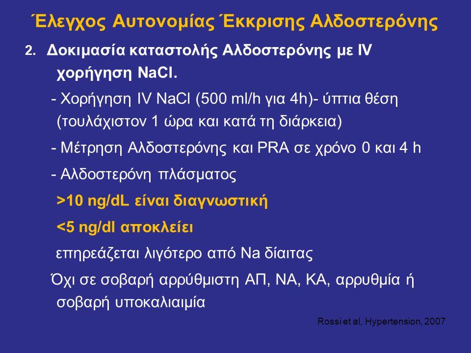 2. Δοκιμασία καταστολής Αλδοστερόνης με IV χορήγηση NaCl. - Χορήγηση IV NaCl (500 ml/h για 4h)- ύπτια θέση (τουλάχιστον 1 ώρα και κατά τη διάρκεια) -