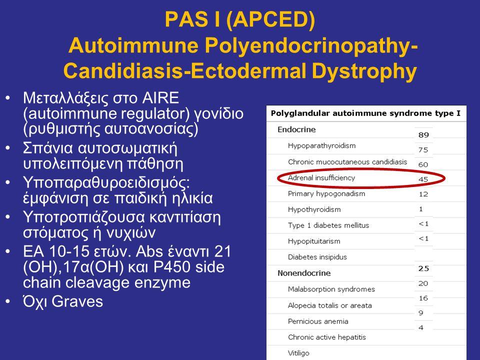 PAS I (APCED) Αutoimmune Polyendocrinopathy- Candidiasis-Ectodermal Dystrophy Μεταλλάξεις στο AIRE (autoimmune regulator) γονίδιο (ρυθμιστής αυτοανοσί