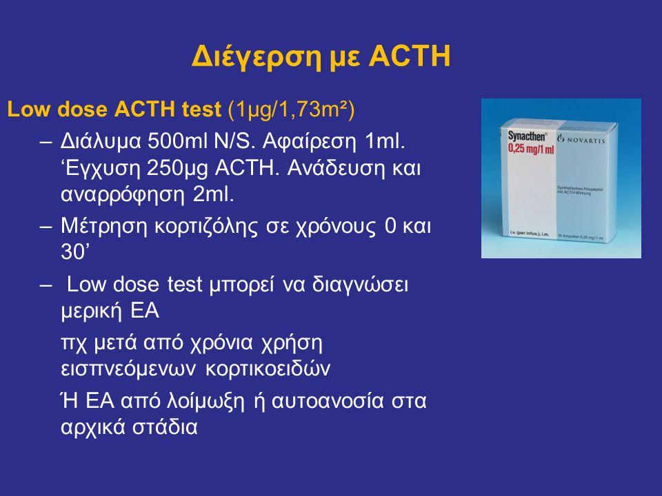 Διέγερση με ACTH Low dose ACTH test (1μg/1,73m²) –Διάλυμα 500ml N/S. Αφαίρεση 1ml. 'Εγχυση 250μg ACTH. Ανάδευση και αναρρόφηση 2ml. –Μέτρηση κορτιζόλη