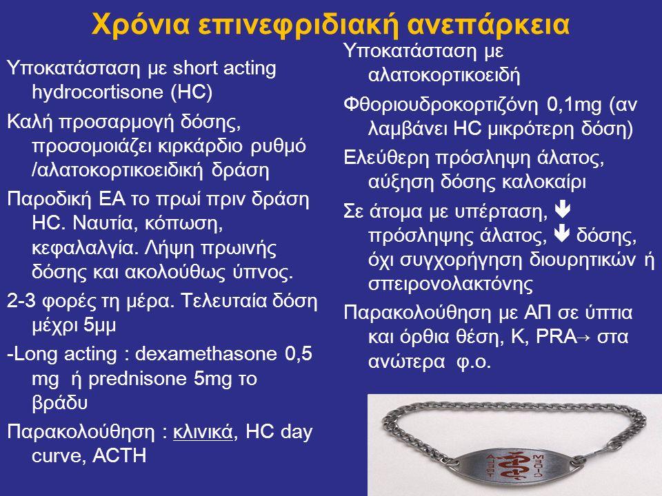 Χρόνια επινεφριδιακή ανεπάρκεια Υποκατάσταση με short acting hydrocortisone (HC) Καλή προσαρμογή δόσης, προσομοιάζει κιρκάρδιο ρυθμό /αλατοκορτικοειδι