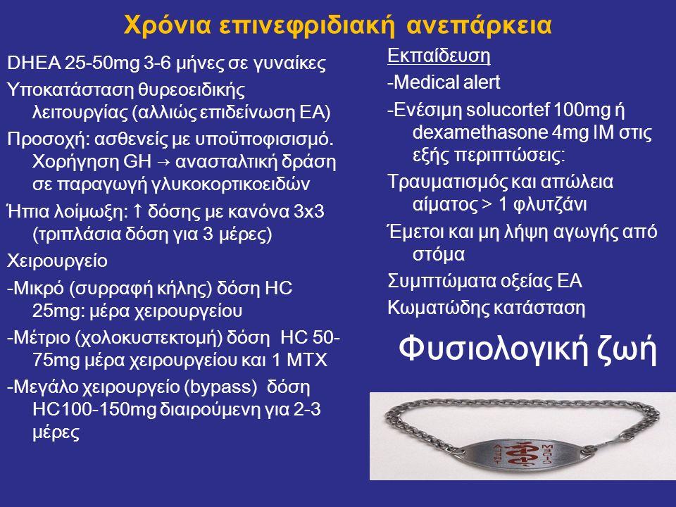 Χρόνια επινεφριδιακή ανεπάρκεια DHEA 25-50mg 3-6 μήνες σε γυναίκες Υποκατάσταση θυρεοειδικής λειτουργίας (αλλιώς επιδείνωση ΕΑ) Προσοχή: ασθενείς με υ