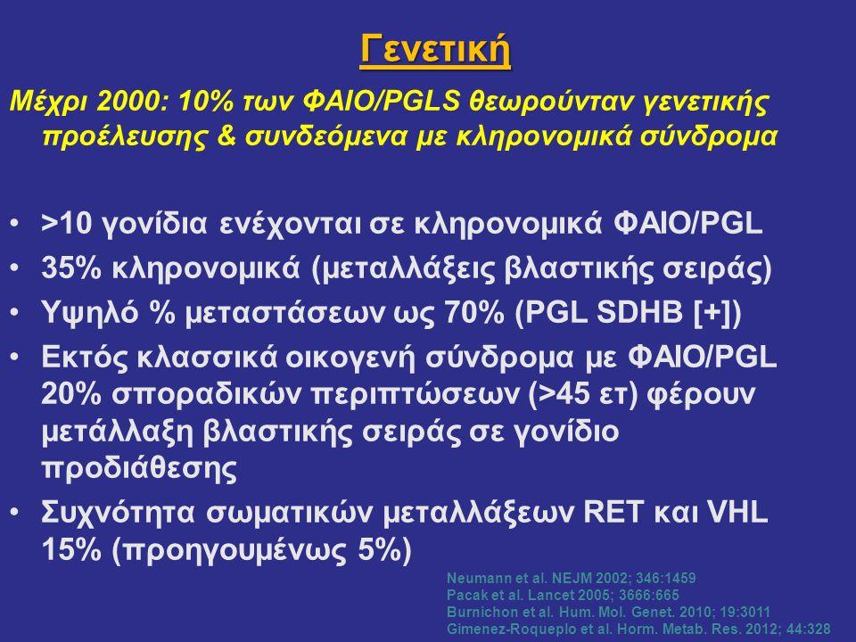 Οικογενή Σύνδρομα Φαιοχρωμοκύττωμα/ Παραγαγγλίωμα –Νόσος Von Hippel Lindau (VHL) –Σύνδρομο Πολλαπλής Ενδοκρινικής Νεοπλασίας (Multiple Εndocrine Neoplasia, MEN) 2 –Νευροεκτοδερμικές δυσπλασίες (Nευροϊνωμάτωση τύπου 1, οζώδης σκλήρυνση, Sturge Weber σύνδρομο) –Οικογενές Παραγαγγλίωμα μεταλλάξεις της αφυδρογονάσης του ηλεκτρικού οξέος (Succinate Dehydrogenase, SDΗ) –Τριάδα Carney/ Δυάδα Carney - Stratakis