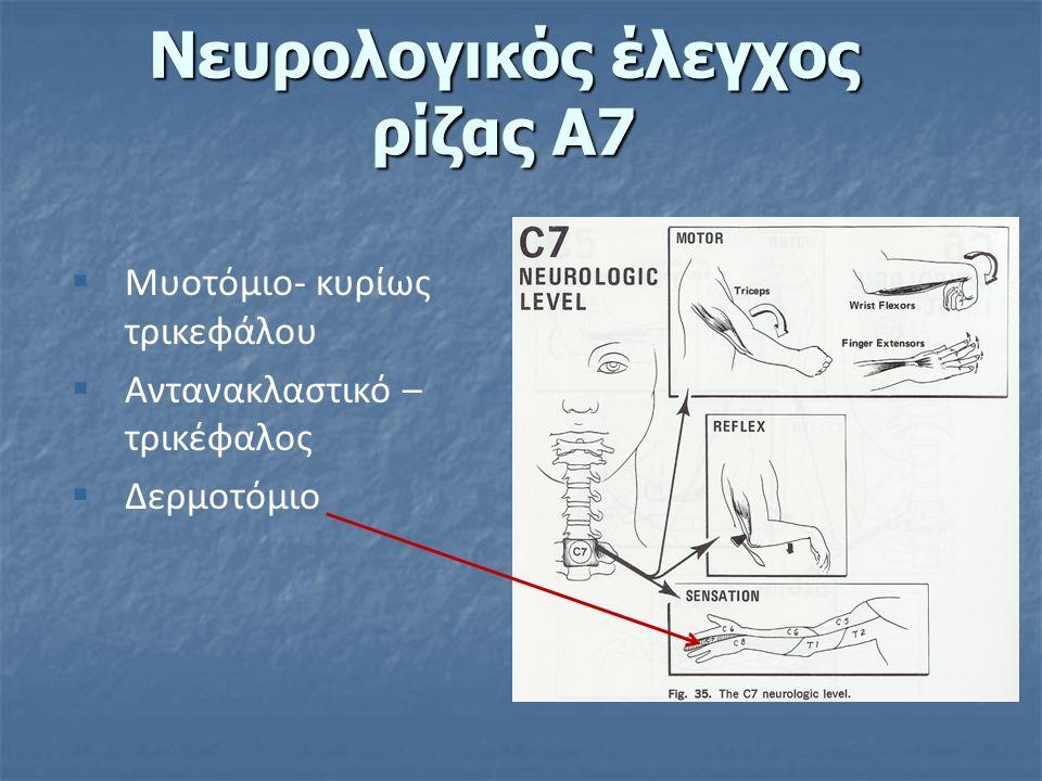  Μυοτόμιο- κυρίως τρικεφάλου  Αντανακλαστικό – τρικέφαλος  Δερμοτόμιο Νευρολογικός έλεγχος ρίζας Α7