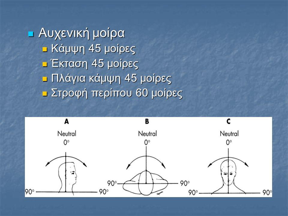 Αυχενική μοίρα Αυχενική μοίρα Κάμψη 45 μοίρες Κάμψη 45 μοίρες Έκταση 45 μοίρες Έκταση 45 μοίρες Πλάγια κάμψη 45 μοίρες Πλάγια κάμψη 45 μοίρες Στροφή περίπου 60 μοίρες Στροφή περίπου 60 μοίρες