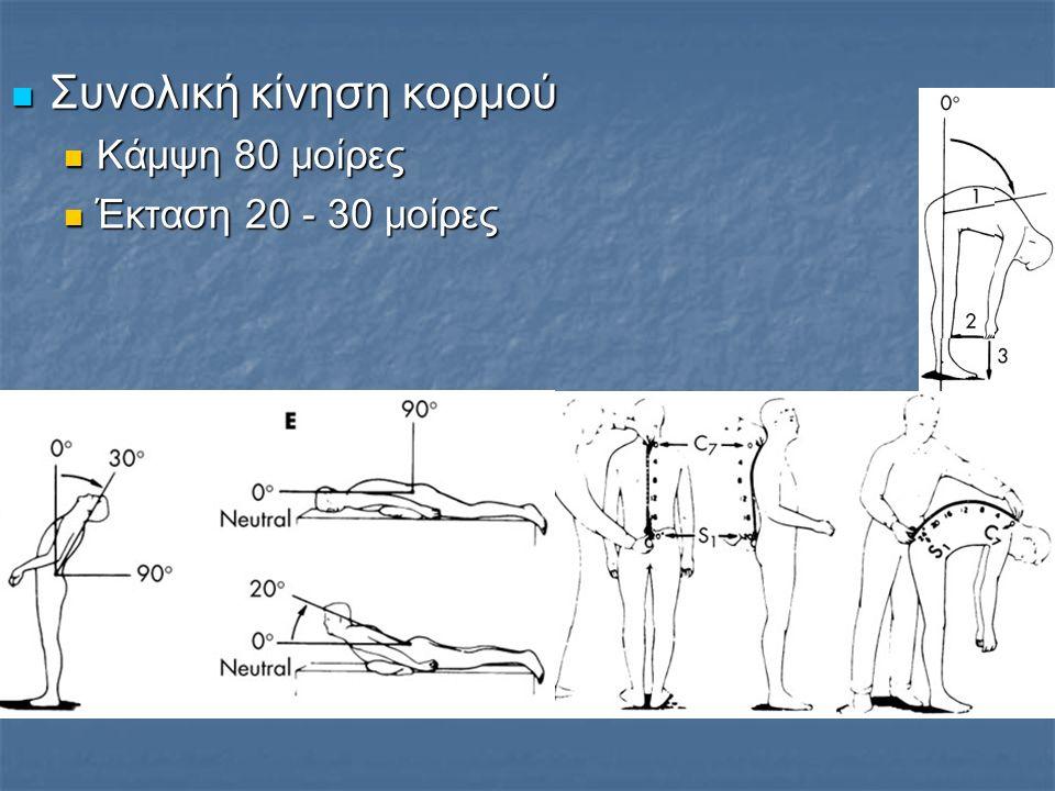 Ισχιαλγία   Πόνος στην πορεία του ισχιακού νεύρου λόγω οποιασδήποτε φλεγμονής +/- ερεθισμού μηχανικής φύσεως του   Πολλοί ενοχοποιητικοί παράγοντες   Ο ερεθισμός νεύρου δημιουργεί νευρολογική σημειολογία είτε μέσω συμπίεσης νεύρου είτε λόγω τάση νεύρου μέσω 'υπερδιάτασης'   Συνήθη σημεία /συμπτώματα: υπαισθησία /μούδιασμα οπίσθιο /έσω μηρό (κατά μήκος ισχιακού νεύρου) που  με σημείο Laseque (SLR) ή ψηλάφηση ισχιακού νεύρου