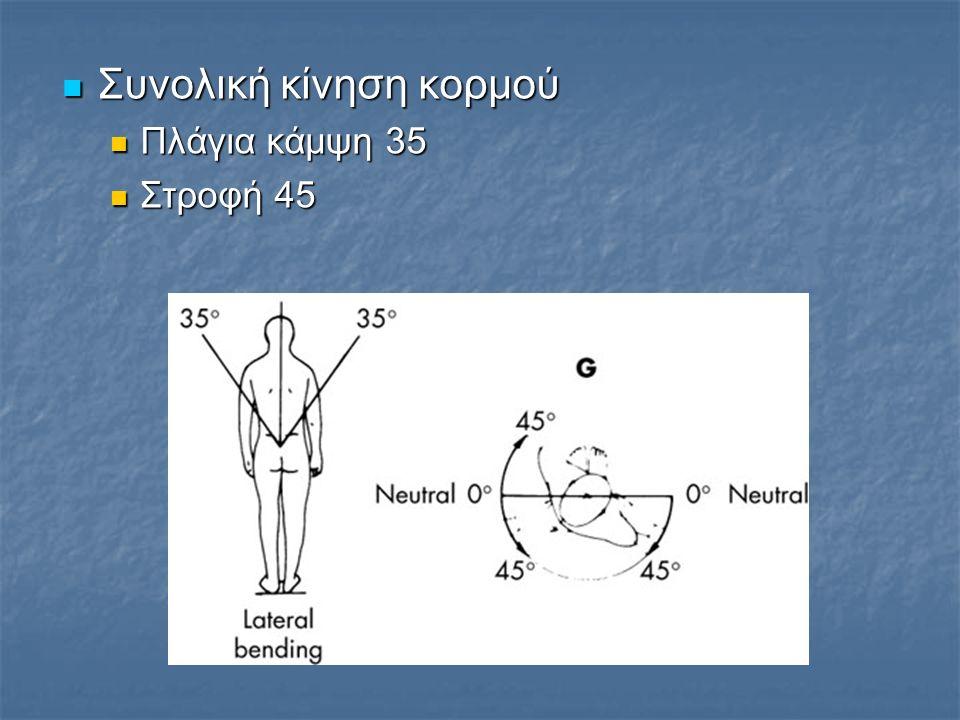 Συνολική κίνηση κορμού Συνολική κίνηση κορμού Πλάγια κάμψη 35 Πλάγια κάμψη 35 Στροφή 45 Στροφή 45