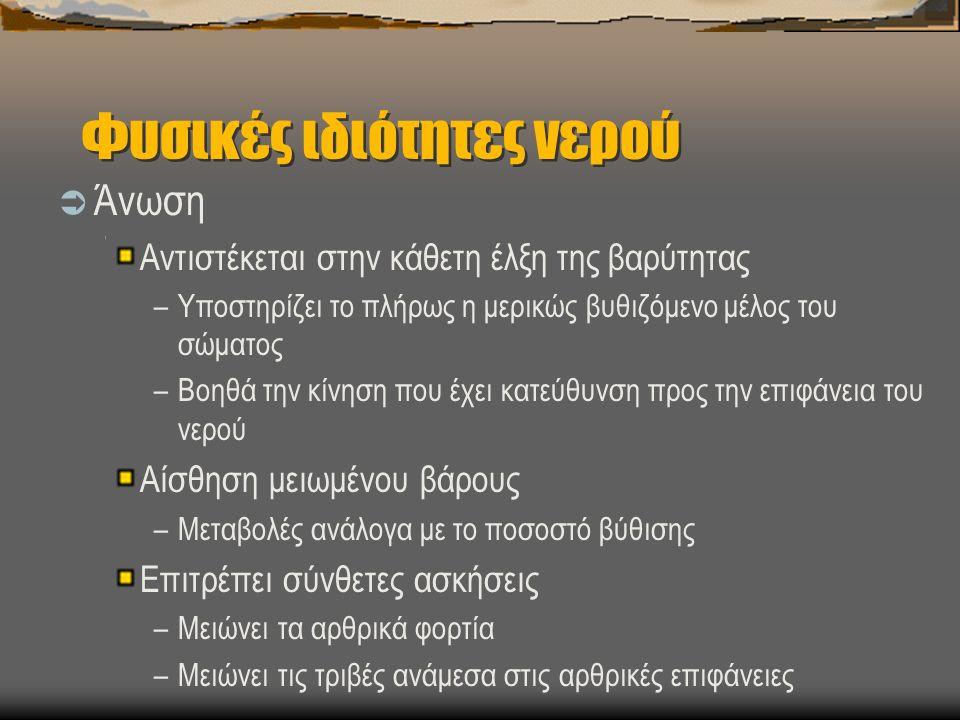Άνω άκρα Αρχική θέσηΤελική θέση Ισοτονικά Γληνοβραχιονιος:σε έκταση,προσαγωγή,έσω στροφή,ο καρπός και τα δάχτυλα σε κάμψη και ο αγκώνας σε έκταση Γ ληνοβραχιονιος:σε κάμψη,απαγωγή,έξω στροφή.καρπός,δάχτυλα κια αγκώνας σε έκταση Ισοτονικά Απαγωγή,έξω στροφή και κάμψη ώμου,δάχτυλα-καρπός και αγκώνας σε έκταση Προσαγωγή,έσω στροφή και έκταση ώμου,δάχτυλα κια καρπός σε κάμψη και αγκώνας σε έκταση