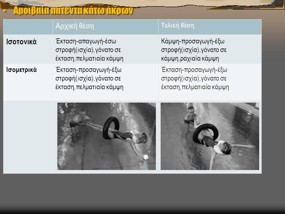 Αμοιβαία πατέντα κάτω άκρων Αρχική θέση Τελική θέση Ισοτονικά Έκταση-απαγωγή-έσω στροφή(ισχία),γόνατο σε έκταση,πελματιαία κάμψη Κάμψη-προσαγωγή-έξω στροφή(ισχία),γόνατο σε κάμψη,ραχιαία κάμψη Ισομετρικά Έκταση-προσαγωγή-έξω στροφή(ισχία),γόνατο σε έκταση,πελματιαία κάμψη