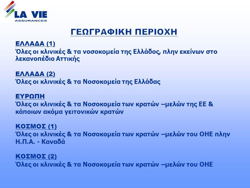 ΕΛΛΑΔΑ (1) Όλες οι κλινικές & τα νοσοκομεία της Ελλάδος, πλην εκείνων στο λεκανοπέδιο Αττικής ΕΛΛΑΔΑ (2) Όλες οι κλινικές & τα Νοσοκομεία της Ελλάδας ΕΥΡΩΠΗ Όλες οι κλινικές & τα Νοσοκομεία των κρατών –μελών της ΕΕ & κάποιων ακόμα γειτονικών κρατών ΚΟΣΜΟΣ (1) Όλες οι κλινικές & τα Νοσοκομεία των κρατών –μελών του ΟΗΕ πλην Η.Π.Α.
