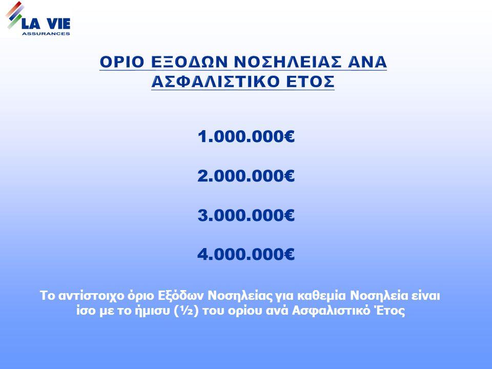 1.000.000€ 2.000.000€ 3.000.000€ 4.000.000€ Το αντίστοιχο όριο Εξόδων Νοσηλείας για καθεμία Νοσηλεία είναι ίσο με το ήμισυ (½) του ορίου ανά Ασφαλιστικό Έτος