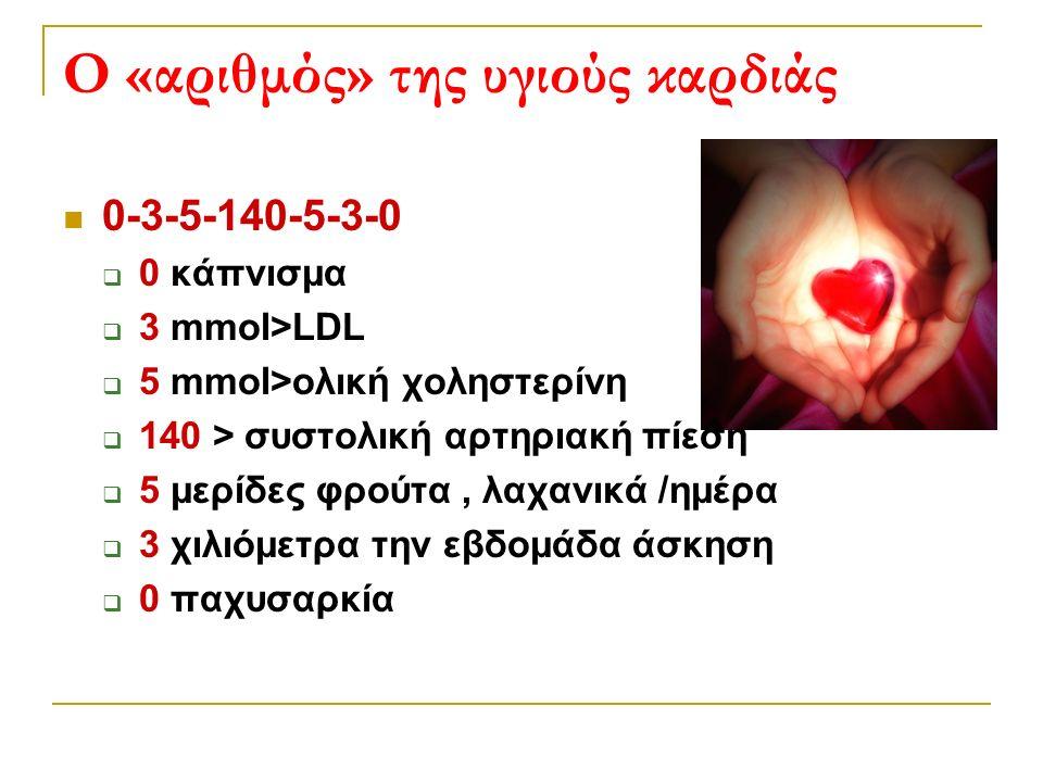 Ο «αριθμός» της υγιούς καρδιάς 0-3-5-140-5-3-0  0 κάπνισμα  3 mmol>LDL  5 mmol>ολική χοληστερίνη  140 > συστολική αρτηριακή πίεση  5 μερίδες φρούτα, λαχανικά /ημέρα  3 χιλιόμετρα την εβδομάδα άσκηση  0 παχυσαρκία