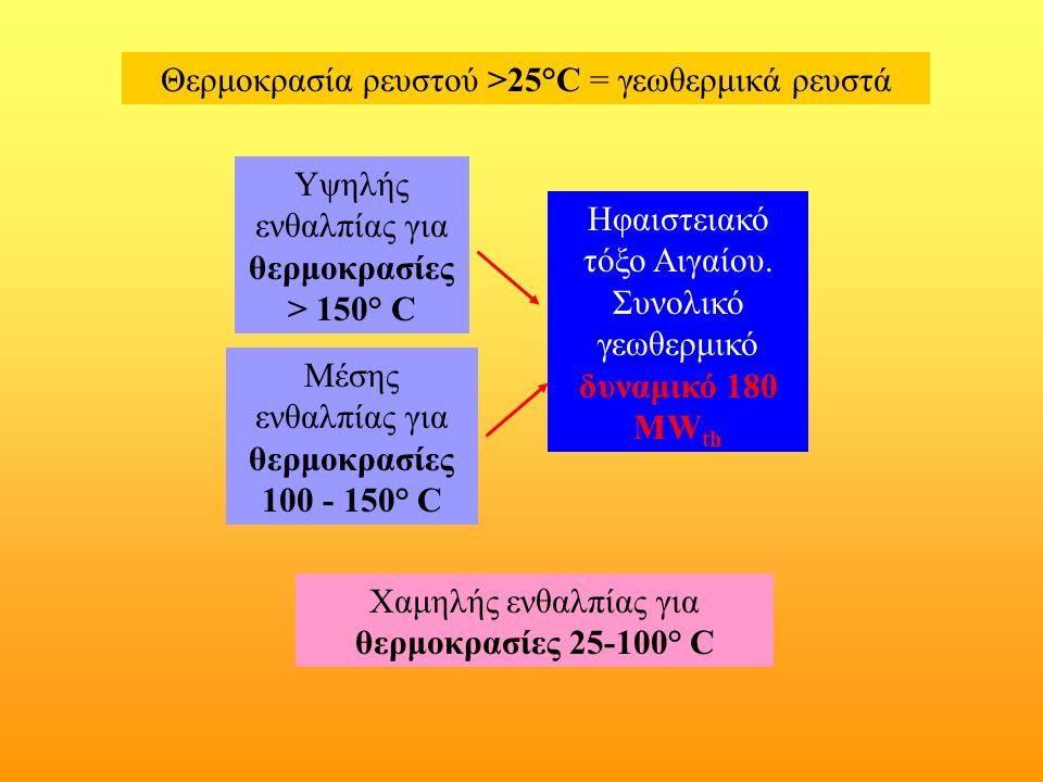 Θερμοκρασία ρευστού >25°C = γεωθερμικά ρευστά Μέσης ενθαλπίας για θερμοκρασίες 100 - 150° C Υψηλής ενθαλπίας για θερμοκρασίες > 150° C Ηφαιστειακό τόξο Αιγαίου.