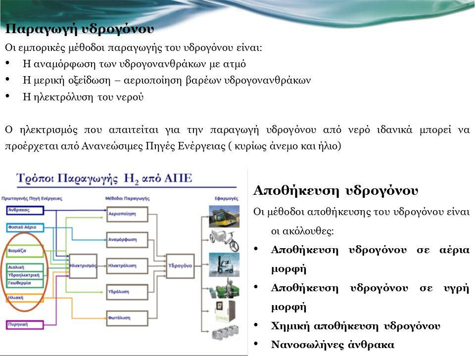 Παραγωγή υδρογόνου Οι εμπορικές μέθοδοι παραγωγής του υδρογόνου είναι: Η αναμόρφωση των υδρογονανθράκων με ατμό Η μερική οξείδωση – αεριοποίηση βαρέων υδρογονανθράκων Η ηλεκτρόλυση του νερού Ο ηλεκτρισμός που απαιτείται για την παραγωγή υδρογόνου από νερό ιδανικά μπορεί να προέρχεται από Ανανεώσιμες Πηγές Ενέργειας ( κυρίως άνεμο και ήλιο) Αποθήκευση υδρογόνου Οι μέθοδοι αποθήκευσης του υδρογόνου είναι οι ακόλουθες: Αποθήκευση υδρογόνου σε αέρια μορφή Αποθήκευση υδρογόνου σε υγρή μορφή Χημική αποθήκευση υδρογόνου Νανοσωλήνες άνθρακα