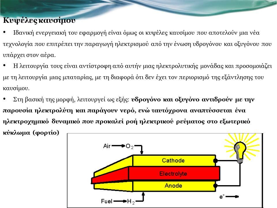 Κυψέλες καυσίμου Ιδανική ενεργειακή του εφαρμογή είναι όμως οι κυψέλες καυσίμου που αποτελούν μια νέα τεχνολογία που επιτρέπει την παραγωγή ηλεκτρισμού από την ένωση υδρογόνου και οξυγόνου που υπάρχει στον αέρα.