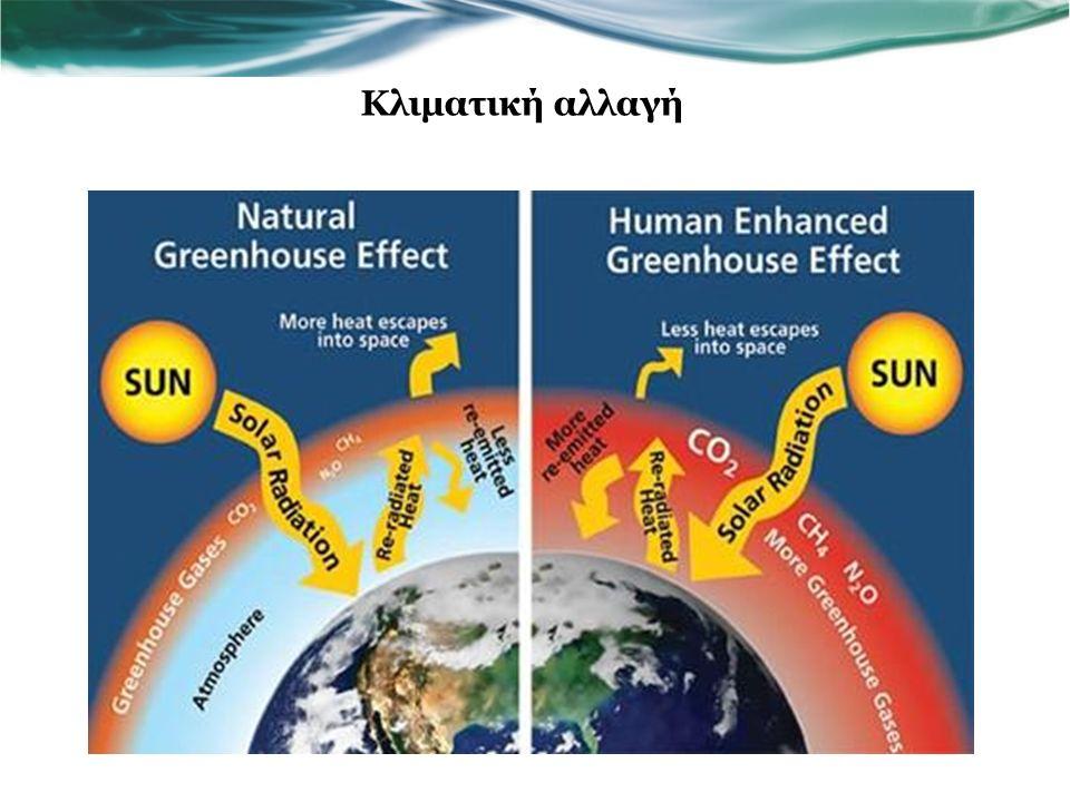 Τι προκαλεί την κλιματική αλλαγή; Αέρια του θερμοκηπίου εκπέμπονται τόσο από φυσικές διεργασίες όσο και από ανθρώπινες δραστηριότητες.