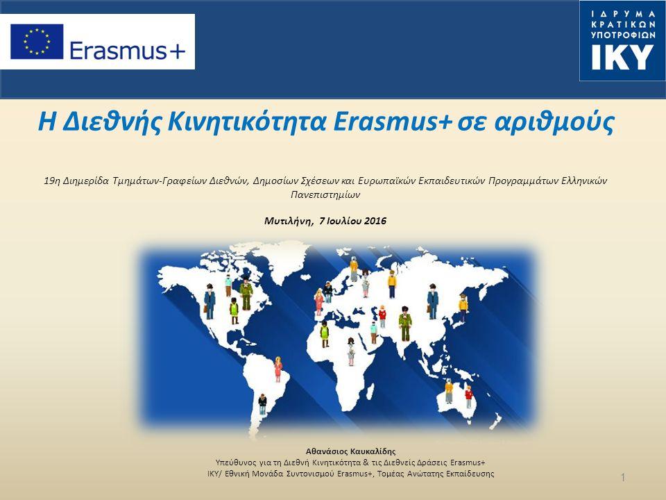 Η Διεθνής Κινητικότητα Erasmus+ σε αριθμούς 19η Διημερίδα Τμημάτων-Γραφείων Διεθνών, Δημοσίων Σχέσεων και Ευρωπαϊκών Εκπαιδευτικών Προγραμμάτων Ελληνικών Πανεπιστημίων Μυτιλήνη, 7 Ιουλίου 2016 1 Αθανάσιος Καυκαλίδης Υπεύθυνος για τη Διεθνή Κινητικότητα & τις Διεθνείς Δράσεις Erasmus+ IKY/ Εθνική Μονάδα Συντονισμού Erasmus+, Τομέας Ανώτατης Εκπαίδευσης