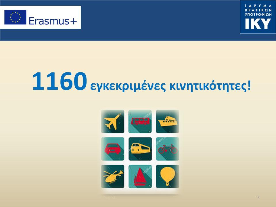 7 1160 εγκεκριμένες κινητικότητες!