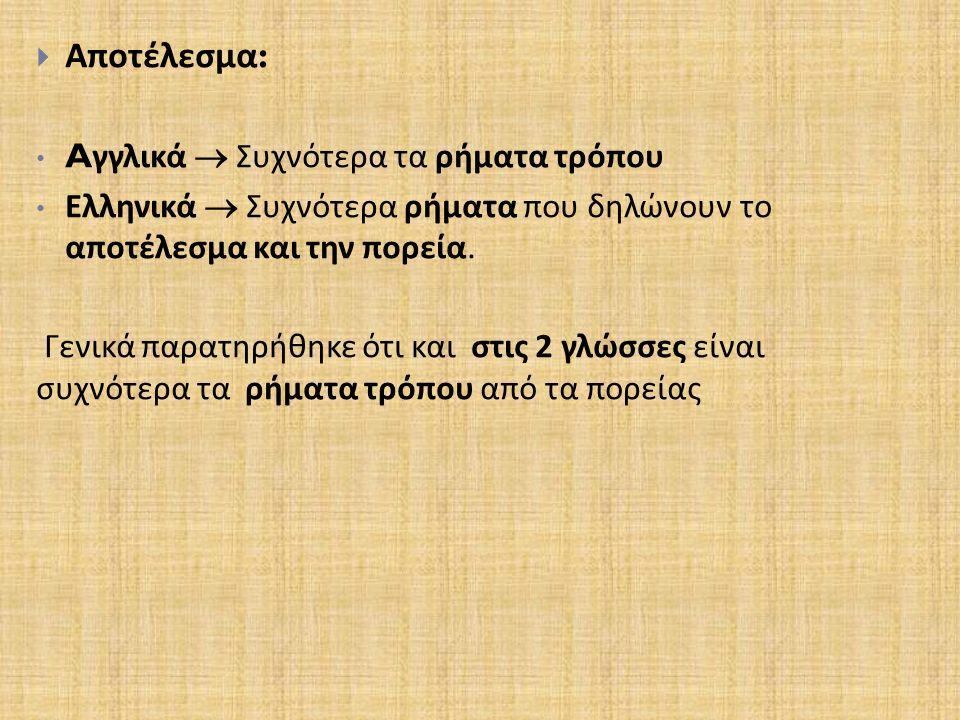  Αποτέλεσμα : A γγλικά  Συχνότερα τα ρήματα τρόπου Ελληνικά  Συχνότερα ρήματα που δηλώνουν το αποτέλεσμα και την πορεία.