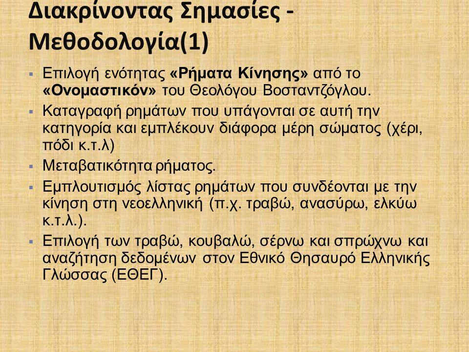 Διακρίνοντας Σημασίες - Μεθοδολογία(1)  Επιλογή ενότητας «Ρήματα Κίνησης» από το «Ονομαστικόν» του Θεολόγου Βοσταντζόγλου.