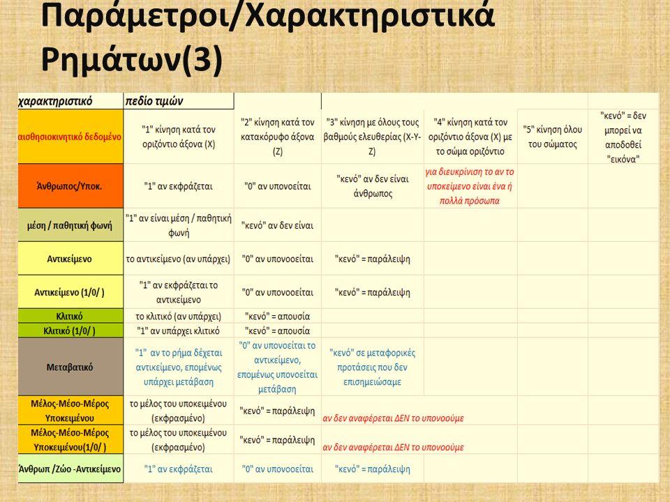 Παράμετροι/Χαρακτηριστικά Ρημάτων(3)