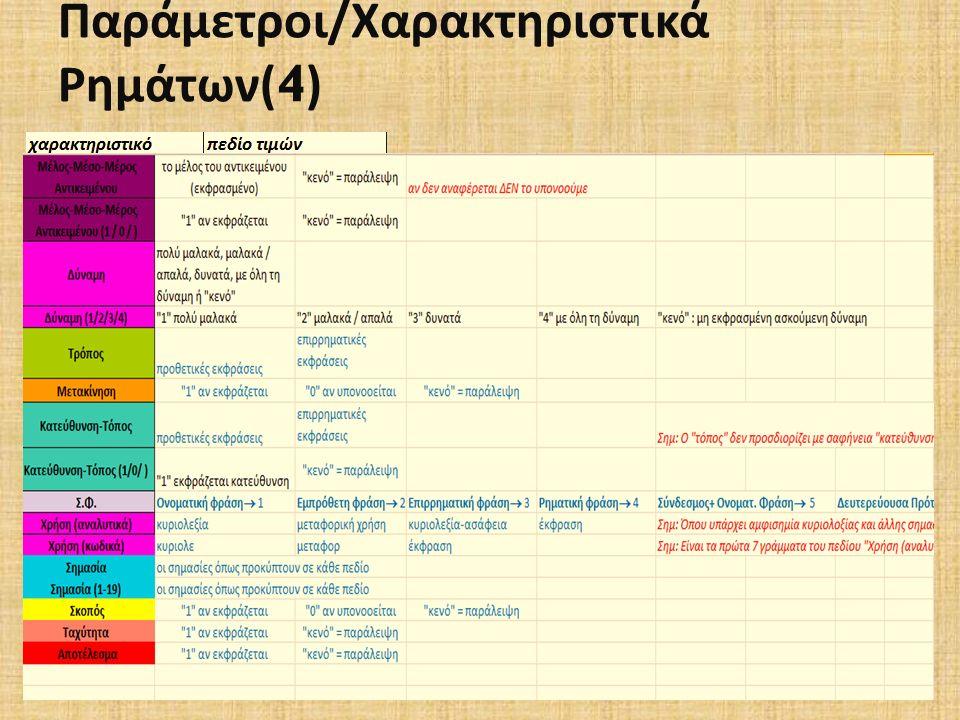 Παράμετροι / Χαρακτηριστικά Ρημάτων (4)