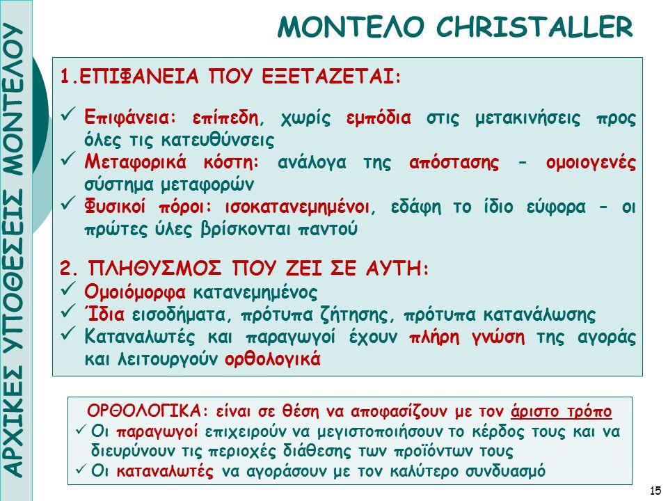 ΜΟΝΤΕΛΟ CHRISTALLER 1.ΕΠΙΦΑΝΕΙΑ ΠΟΥ ΕΞΕΤΑΖΕΤΑΙ: Επιφάνεια: επίπεδη, χωρίς εμπόδια στις μετακινήσεις προς όλες τις κατευθύνσεις Μεταφορικά κόστη: ανάλο