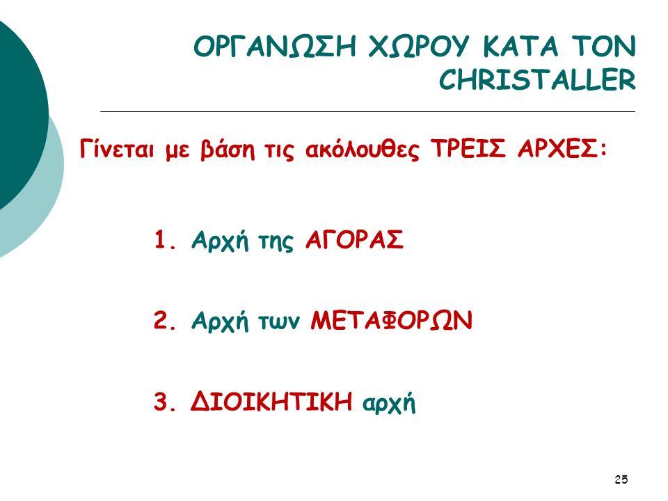 25 ΟΡΓΑΝΩΣΗ ΧΩΡΟΥ ΚΑΤΑ ΤΟΝ CHRISTALLER Γίνεται με βάση τις ακόλουθες ΤΡΕΙΣ ΑΡΧΕΣ: 1.Αρχή της ΑΓΟΡΑΣ 2.Αρχή των ΜΕΤΑΦΟΡΩΝ 3.ΔΙΟΙΚΗΤΙΚΗ αρχή