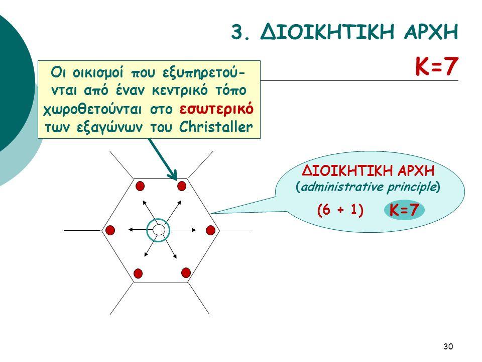 30 ΔΙΟΙΚΗΤΙΚΗ ΑΡΧΗ (administrative principle) Κ=7 (6 + 1) 3. ΔΙΟΙΚΗΤΙΚΗ ΑΡΧΗ Κ=7 Οι οικισμοί που εξυπηρετού- νται από έναν κεντρικό τόπο χωροθετούνται
