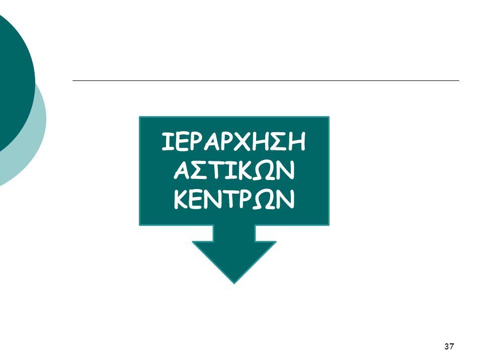 ΙΕΡΑΡΧΗΣΗ ΑΣΤΙΚΩΝ ΚΕΝΤΡΩΝ 37
