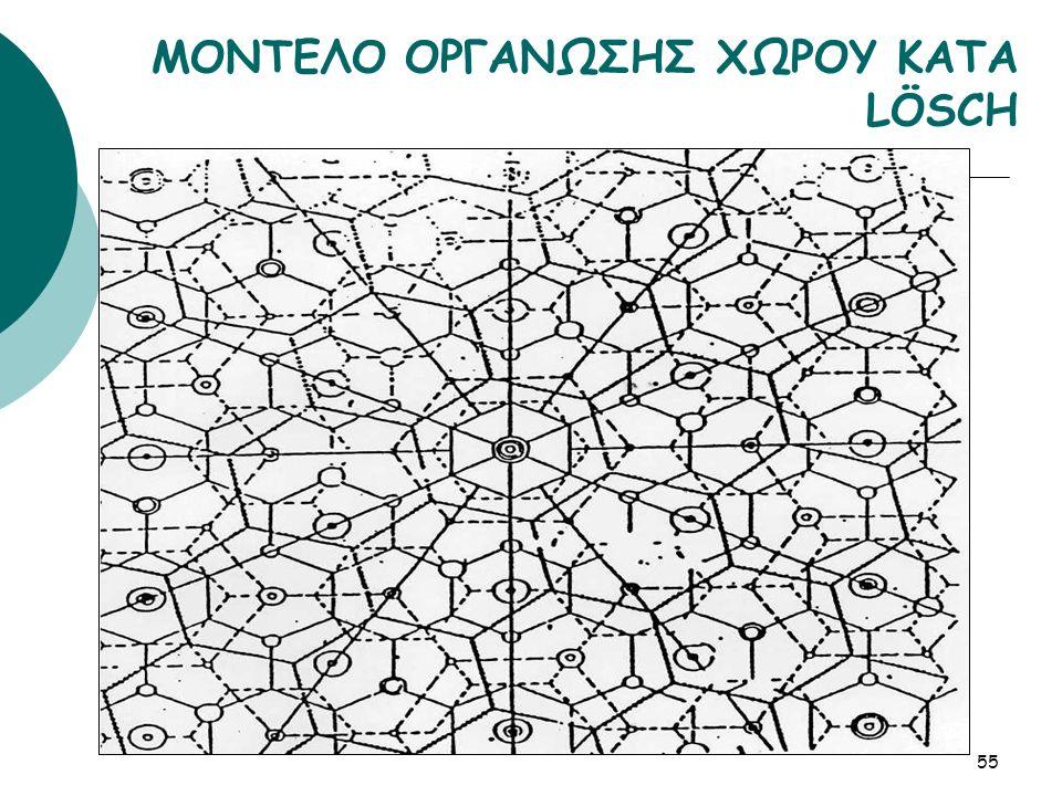 55 ΜΟΝΤΕΛΟ ΟΡΓΑΝΩΣΗΣ ΧΩΡΟΥ ΚΑΤΑ LÖSCH