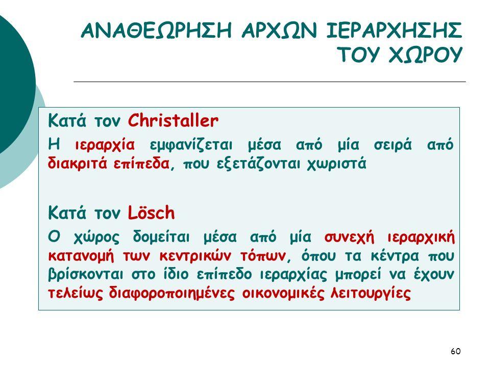 Κατά τον Christaller Η ιεραρχία εμφανίζεται μέσα από μία σειρά από διακριτά επίπεδα, που εξετάζονται χωριστά Κατά τον Lösch Ο χώρος δομείται μέσα από