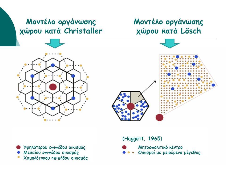 62 Μοντέλο οργάνωσης χώρου κατά Lösch Μοντέλο οργάνωσης χώρου κατά Christaller Υψηλότερου επιπέδου οικισμός Μεσαίου επιπέδου οικισμός Χαμηλότερου επιπ