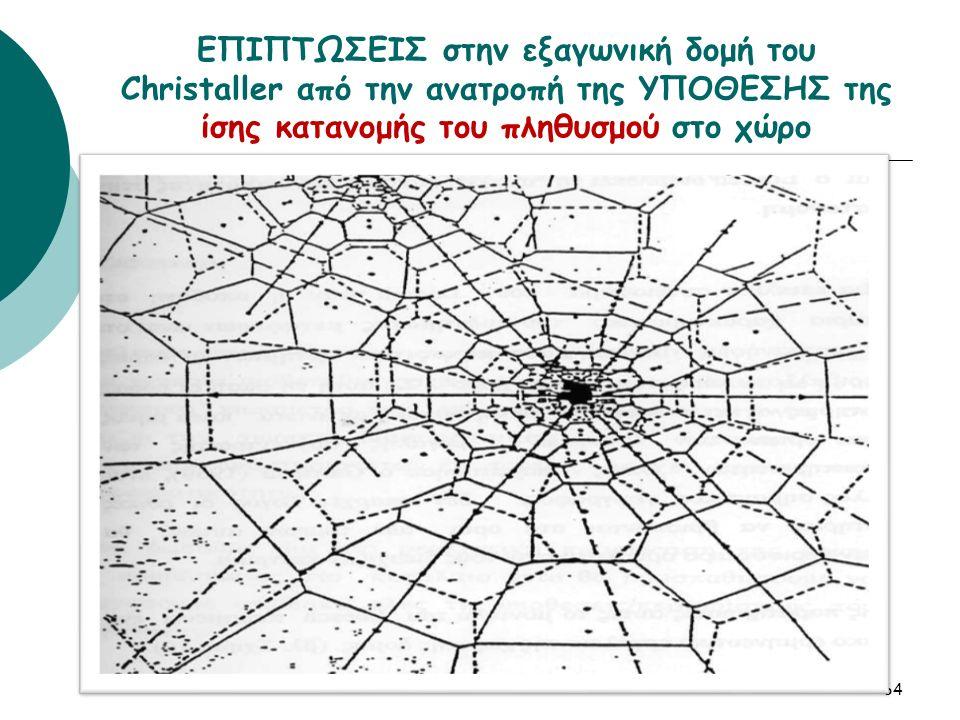 64 ΕΠΙΠΤΩΣΕΙΣ στην εξαγωνική δομή του Christaller από την ανατροπή της ΥΠΟΘΕΣΗΣ της ίσης κατανομής του πληθυσμού στο χώρο
