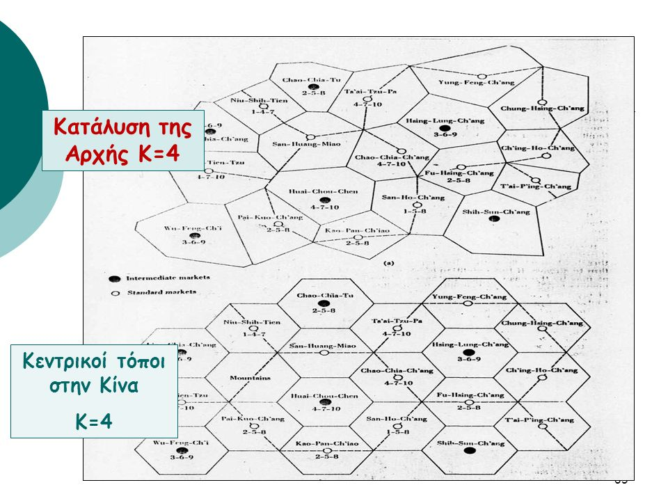 65 Κεντρικοί τόποι στην Κίνα Κ=4 Κατάλυση της Αρχής Κ=4