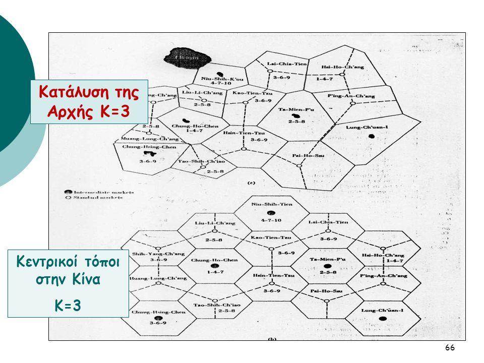 66 Κεντρικοί τόποι στην Κίνα Κ=3 Κατάλυση της Αρχής Κ=3