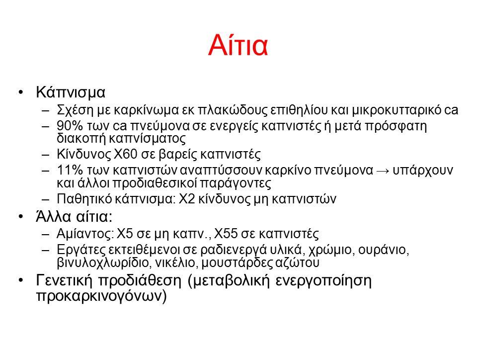 Προδιηθητικές πλακώδεις αλλοιώσεις Lantejoul Histopathol 2009;54:43 Dacic Arch Pathol Lab Med 2008;132:1073 Πλακώδης μεταπλασία Σοβαρού βαθμού δυσπλασία