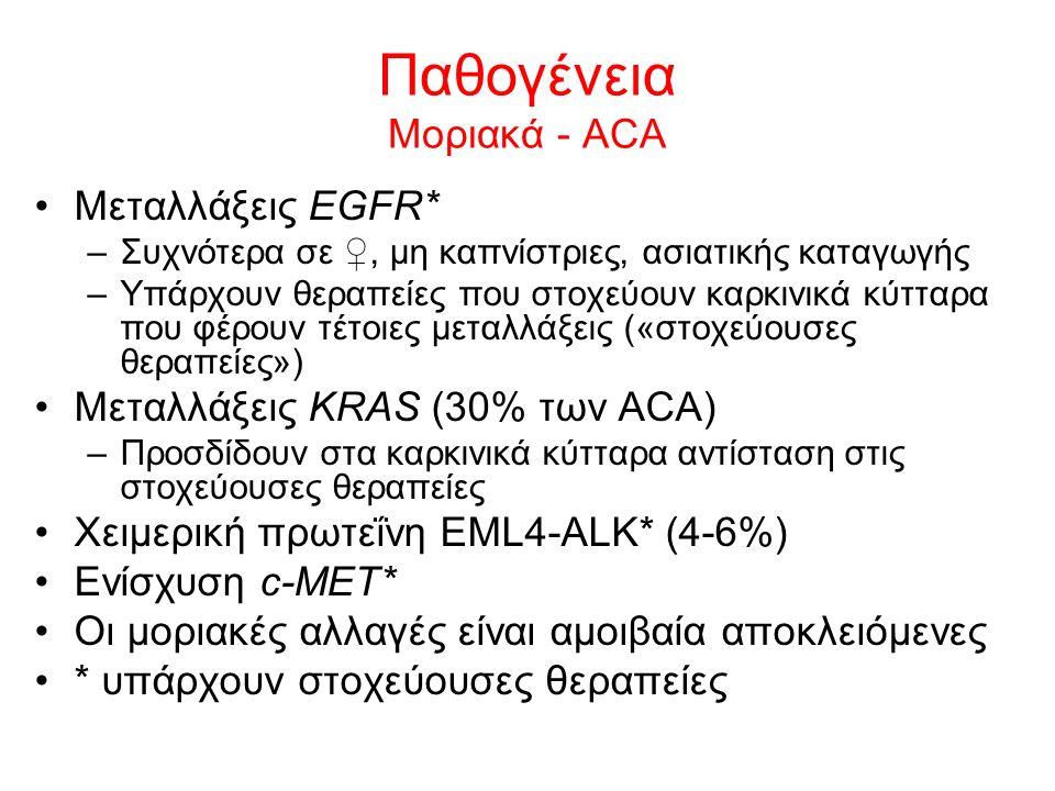 Παθογένεια Μοριακά - ACA Μεταλλάξεις EGFR* –Συχνότερα σε ♀, μη καπνίστριες, ασιατικής καταγωγής –Υπάρχουν θεραπείες που στοχεύουν καρκινικά κύτταρα που φέρουν τέτοιες μεταλλάξεις («στοχεύουσες θεραπείες») Μεταλλάξεις KRAS (30% των ΑCA) –Προσδίδουν στα καρκινικά κύτταρα αντίσταση στις στοχεύουσες θεραπείες Χειμερική πρωτεΐνη ΕML4-ALK* (4-6%) Ενίσχυση c-ΜΕΤ* Οι μοριακές αλλαγές είναι αμοιβαία αποκλειόμενες * υπάρχουν στοχεύουσες θεραπείες